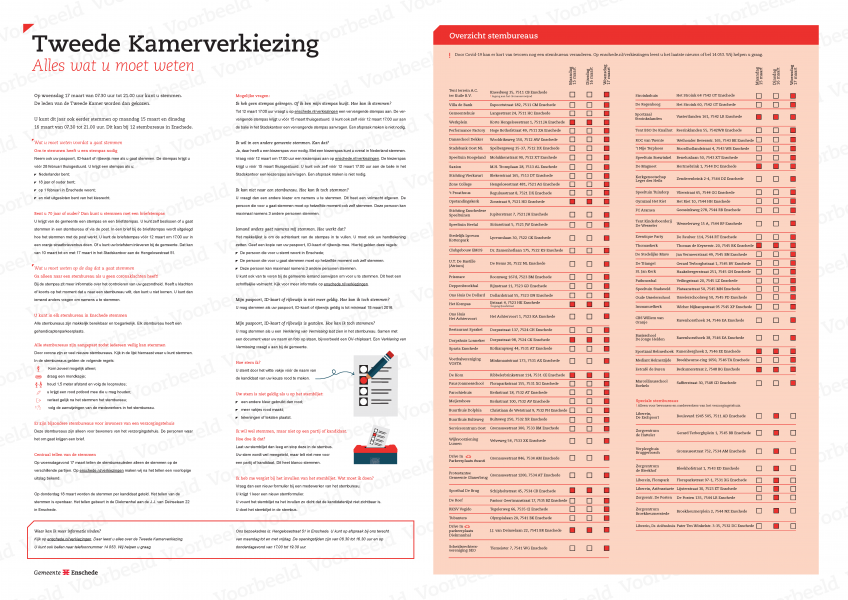 Achterkant stembiljet gemeente Enschede